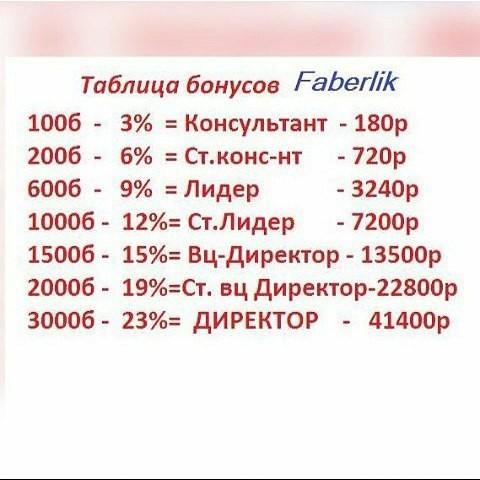 Faberlic,  Саратов